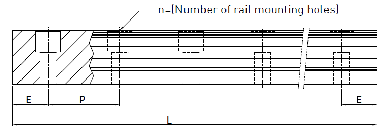 Standard and maximum rail length