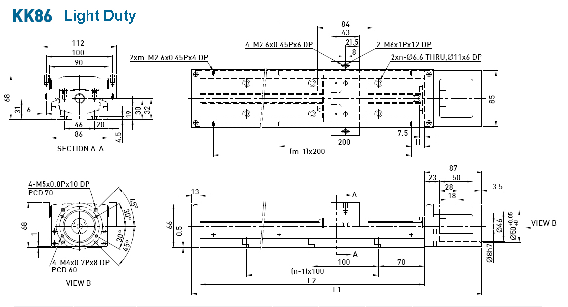 Dimensions of the linear modules  KK86