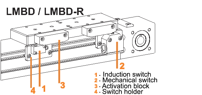 Inductive and mechanical switch