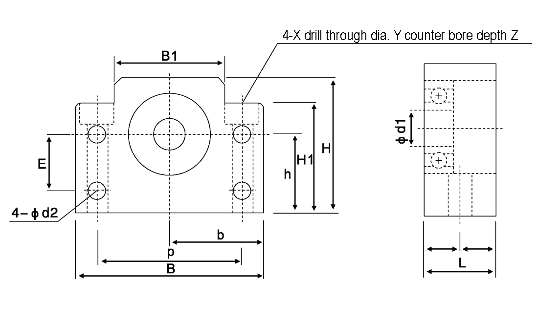 Ballscrew support scheme of BF series