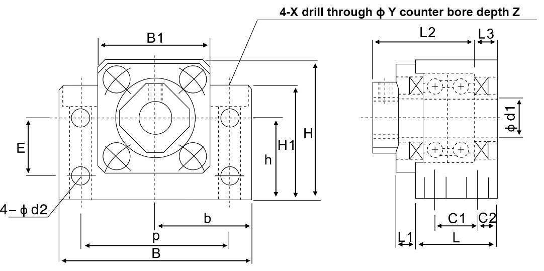 Ballscrew support scheme of BK series