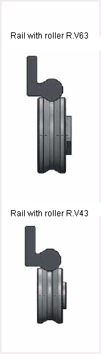 Rail with roller R.V63