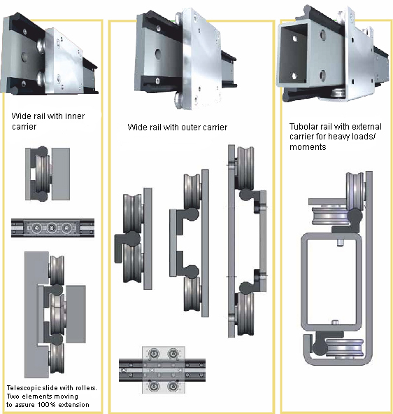 Configurations of FXR linear systems