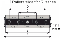 Sliders with 3 rollers