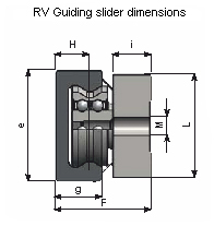 Dimensions leading sliders RV