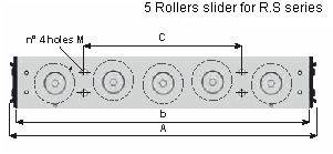 Sliders with 5 rollers of R.S series