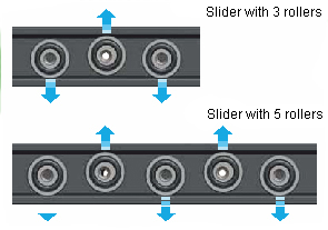 Sliders of MR series with 3 and 5 rollers