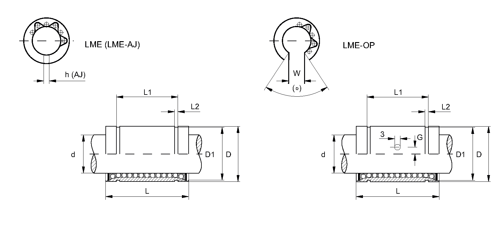 Scheme of linear ball bushings LME Series