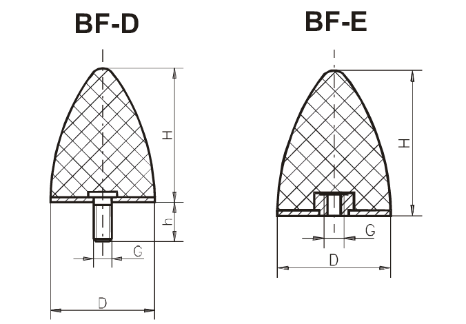 Vibration dampers of BF series