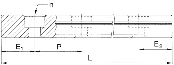 Standard and maximum rail length mg